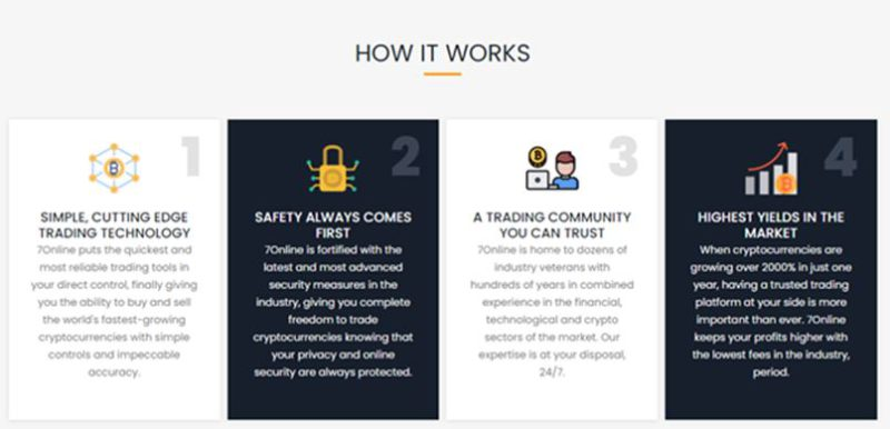 7Online trading conditions
